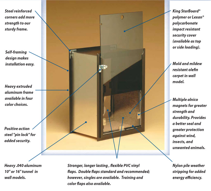 Hale Dog Door Installer Minnesota Dog Door Installation St Cloud